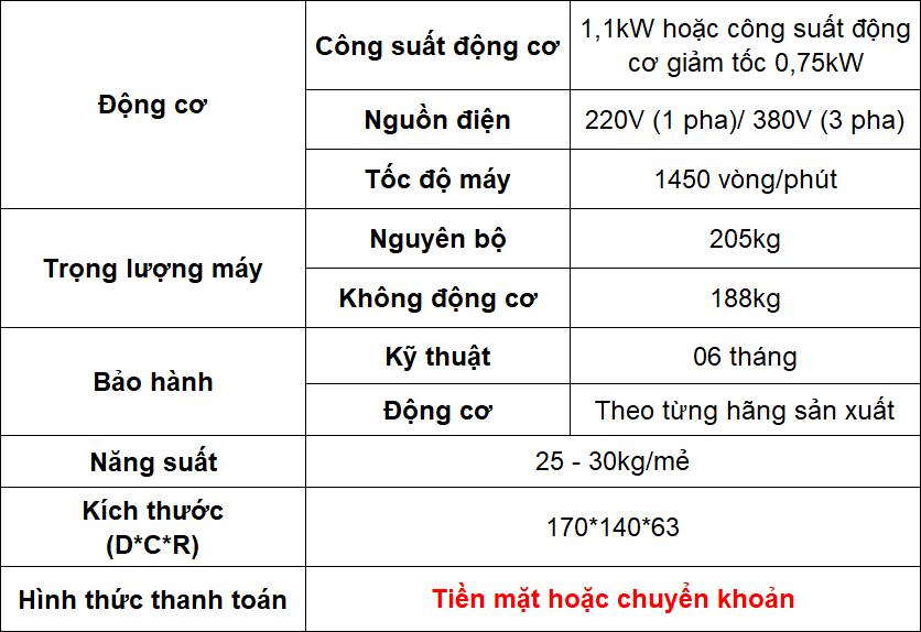 Thông số kỹ thuật máy rang đa năng R30